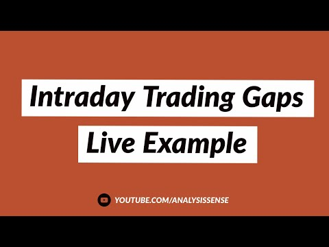 Intraday Trading Using Gaps Live Examples