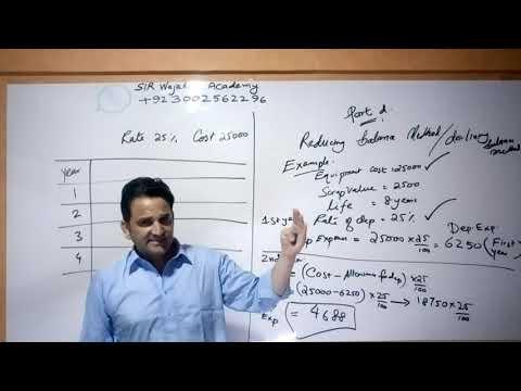Part D, Reducing (Diminishing) Balance Method Of Depreciation, Urdu Or Hindi, Written Down Value