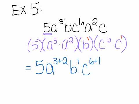 Algebra 1 Videos
