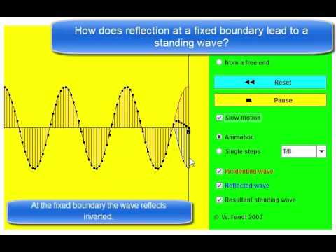 02 formation of standing wave on reflection