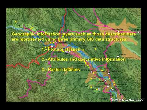 GIS Archaeology Part1