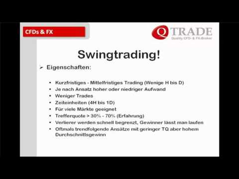 ActionLines - Trading aus dem Chart!