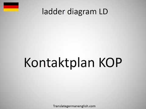 How To Say Ladder Diagram Ld In German Kontaktplan Kop Youtube