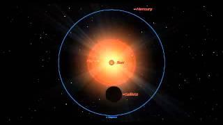 Callisto Solar Eclipse