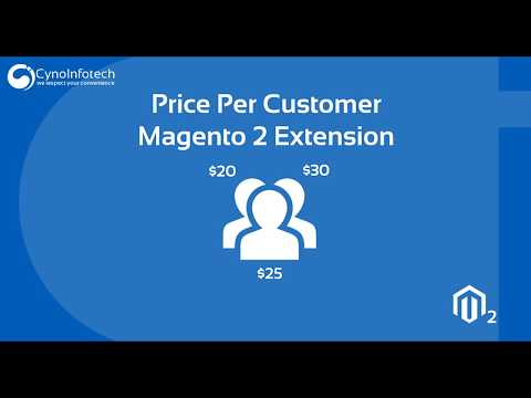 PRICE PER CUSTOMER MAGENTO 2 EXTENSION | Cynoinfotech