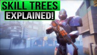 Destiny 2 Skill Trees Explained ! - Destiny 2 Subclass Skill Trees In Game!