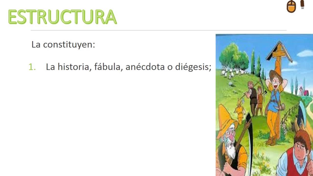 La Fabula Concepto Y Formas De Presentacion