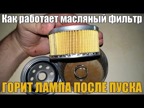 Как устроен масляный фильтр автомобиля