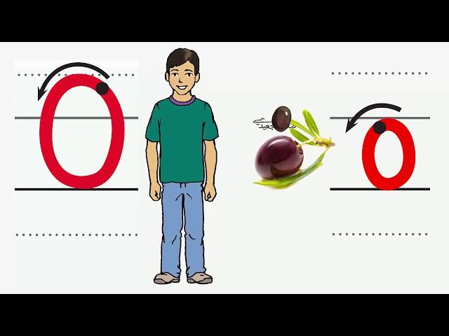 O o اسم وصوت ورسم الحرف