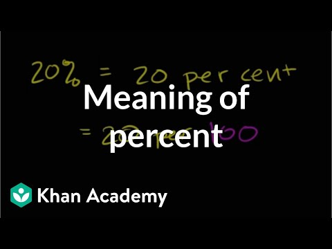 The meaning of percent | Decimals | Pre-Algebra | Khan Academy