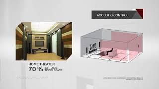 SCG Acoustic วัสดุอะคูสติคเอสซีจี