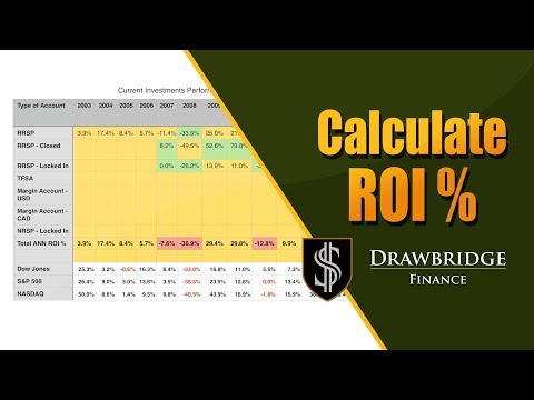 Calculating Return on Investment ROI % (Return on Equity ROE %)