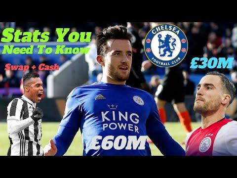 Chelsea News: Ben Chilwell Vs Alex Sandro Vs Nicolás Tagliafico || Stat You Need To Know