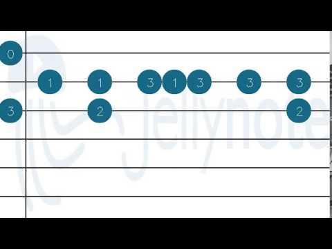 Happy - Easy / Beginner Version - Pharrell Williams [Guitar tabs ...