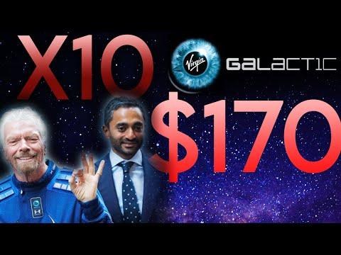 Virgin Galactic Stock: $170 Price Target X10 in Just 2 Years!