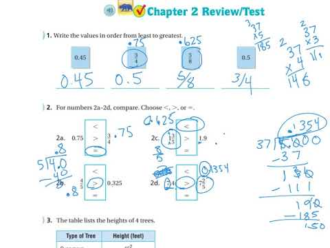 6th Grade Go Math Ch 2 Review Part 1