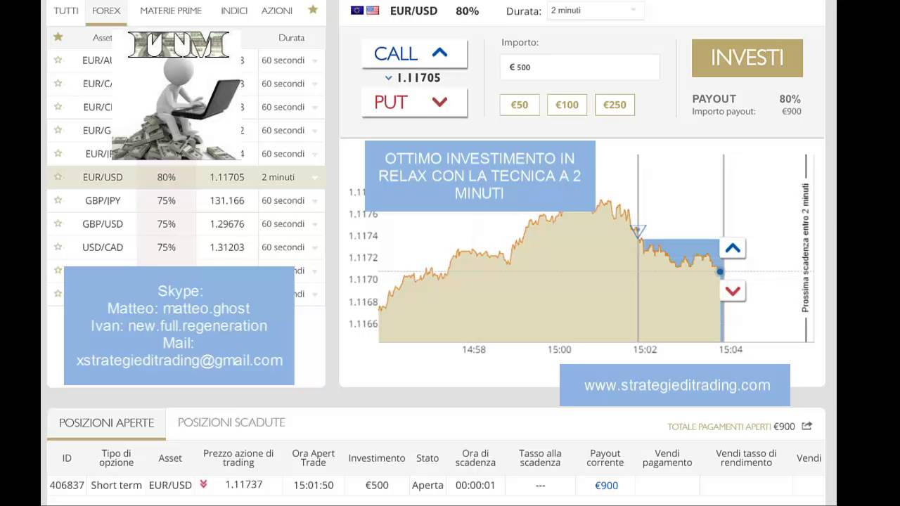 optionavigator opiniones