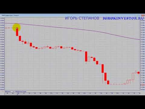 Обвал фондовой биржи #17 черный понедельник
