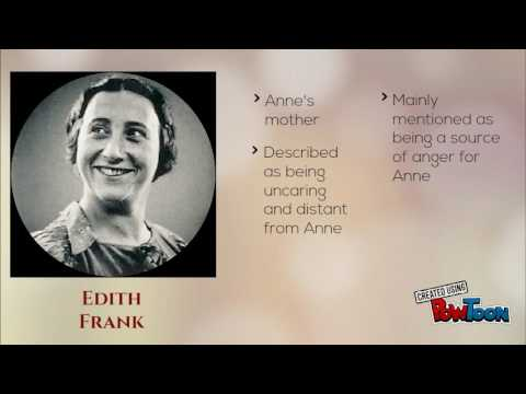 Anne Frank: The Diary of A Young Girl Summary