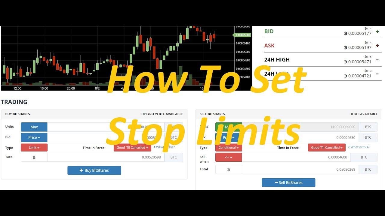 vietnes tirdzniecba bitcoin dienas tirdzniecības forex vai krājumi kriptogrāfija, kas tirgos uzvedību