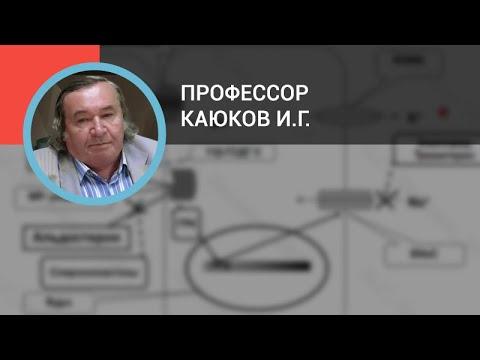 Профессор Каюков И.Г.: Нарушения гомеостаза калия в клинической практике | гиперкалиемия | гипокалиемия | зависимость | изосорбида | гительмана | фуросемид | изакардин | динитрат | барттела | синдром