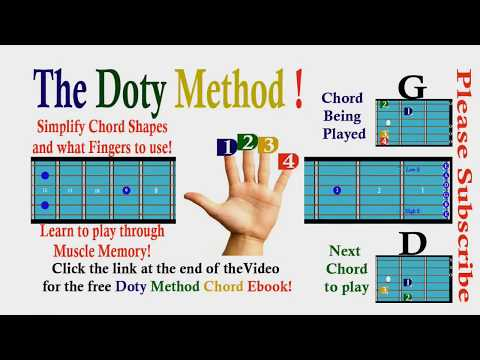 How to Play - Take It Easy - The Eagles - Guitar Lesson-Tutorial