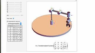 Robotic Arm Workspaces in Wolfram CDF Player