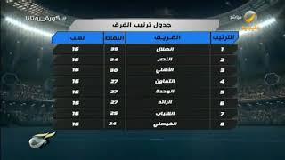 """جدول ترتيب """"دوري الأمير محمد بن سلمان للمحترفين"""" بعد نهاية مباريات الجولة (16)"""