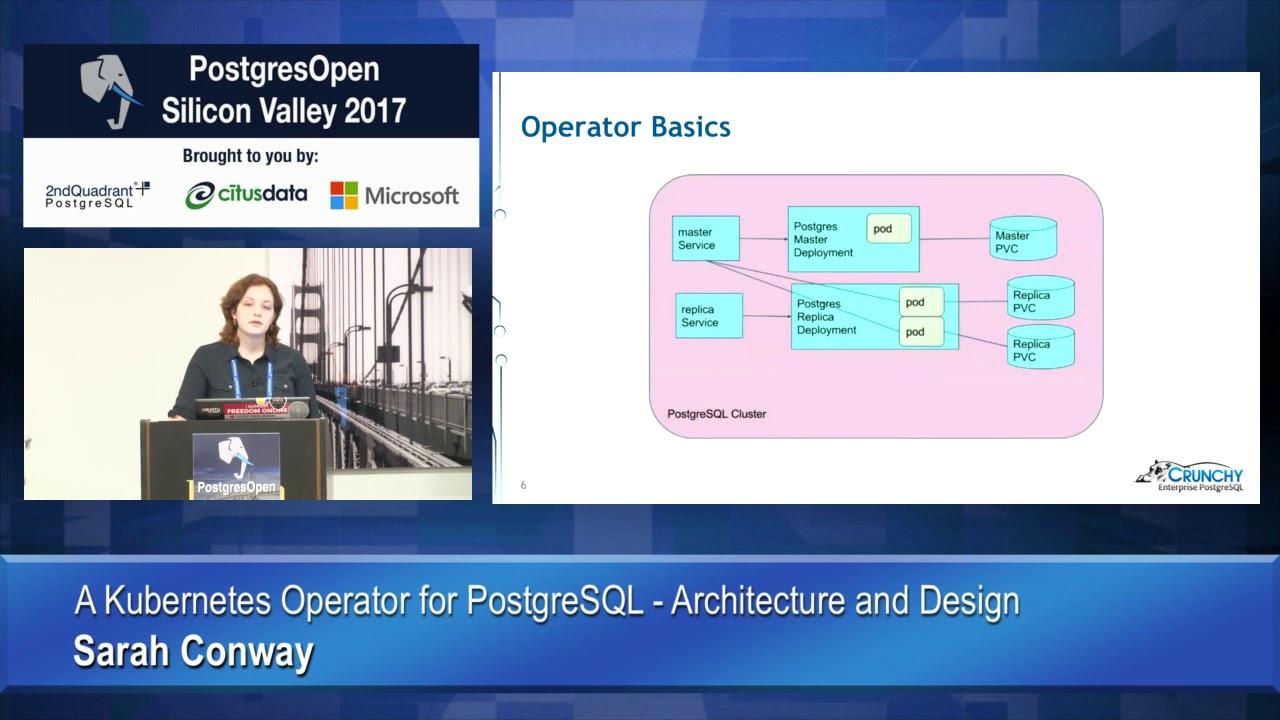 A Kubernetes Operator for PostgreSQL - Architecture and Design