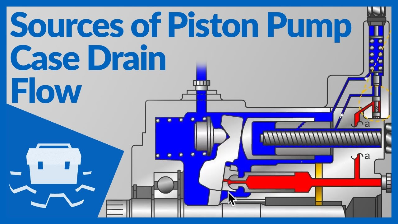 Sources Of Piston Pump Case Drain Flow Youtube 75xt Wiring Diagram