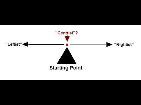 What is Centrism?