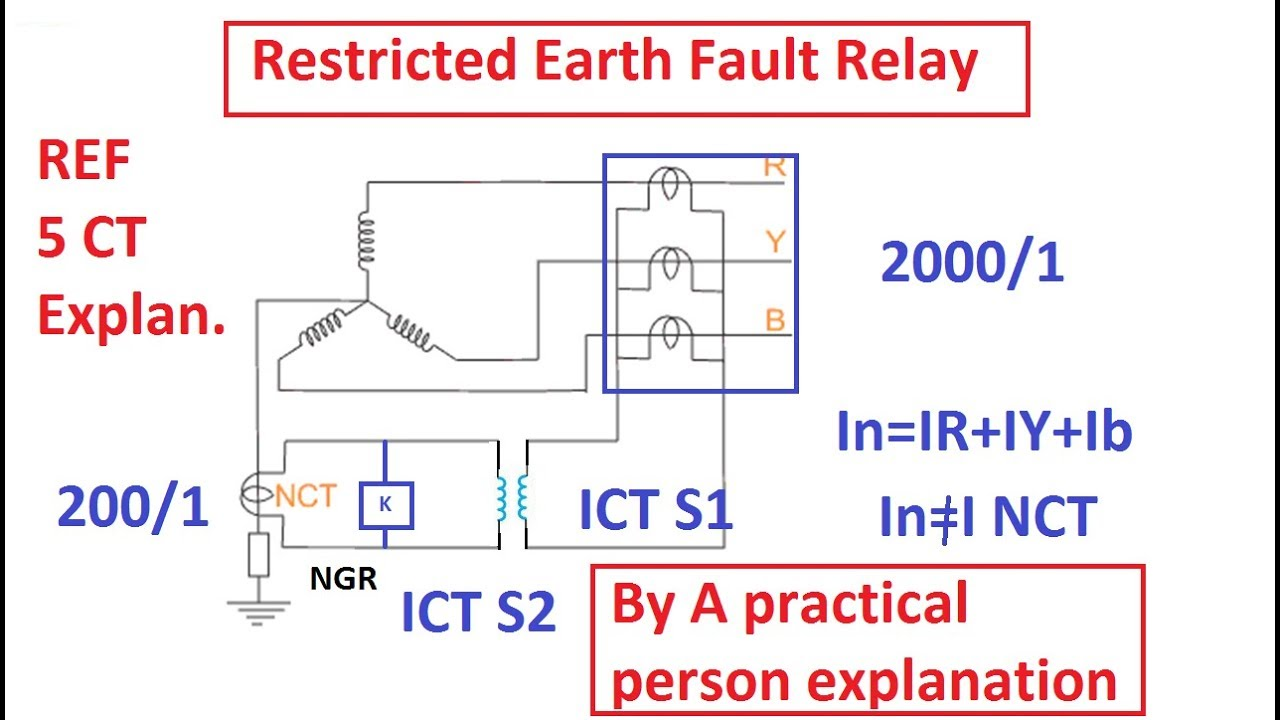 What Is Restricted Earth Fault Relay 5 Ct Explanation