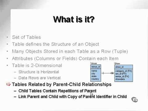 relational data modelling