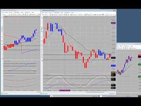 Emini Live Trading Room CFRN 3/21/2012  Russell 2000 (TF) +14 ticks