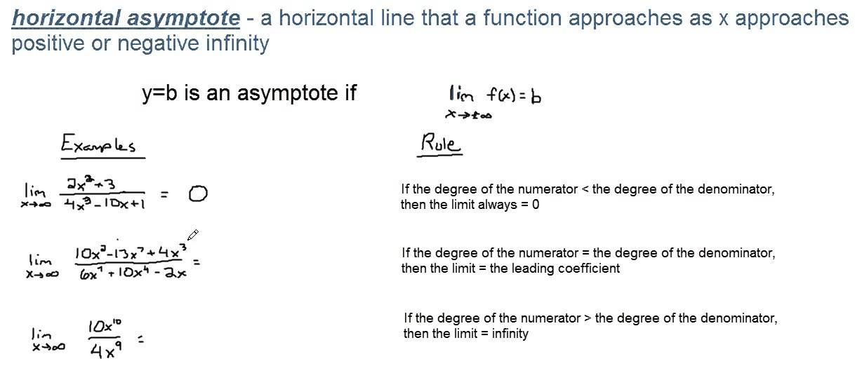 Horizontal asymptotes defined with limits infinity youtube horizontal asymptotes defined with limits infinity ccuart Choice Image