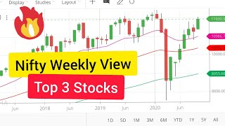 Nifty Weekly View🔥Top 3 Stocks to Buy Now | Best Stocks to Buy Now | Top Stocks for Long Term