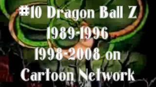 Top 20 Cartoon Network Shows