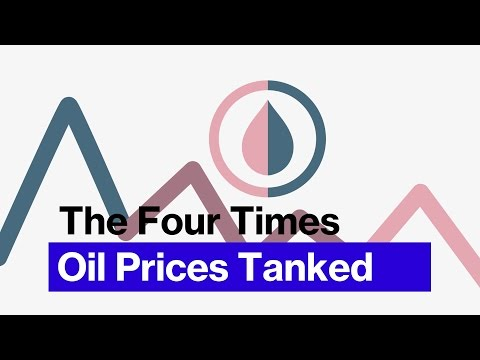 A Brief History of Oil Crashes