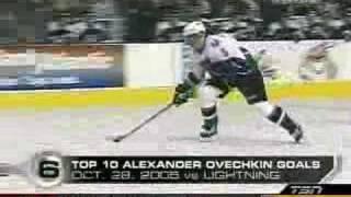 alexander ovechkin s top 10 best goals