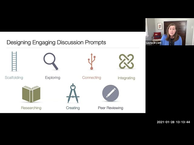 Discussion in Online Courses: Ideas for Successful Design, Facilitation, and Assessment - L. Bryant