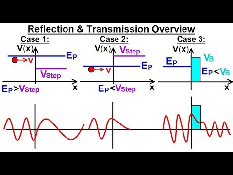 Physics - Ch 66 Ch 4 Quantum Mechanics: Schrodinger Eqn (61 of 92) Reflection & Transmission