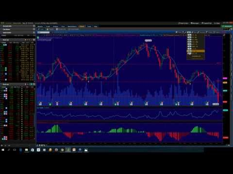 A Great Strategy to Buy Stocks at Oversold Levels With Eric The Wolfman Wilkinson