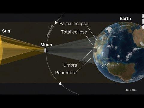 Eclipse Lunaire et