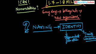 CBSE Class 11 - Biology Lessons - 003 - What is Diversity? ICBN? ICZN? Nomenclature?