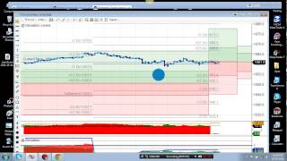 Binary Option Iron Butterfly Setup on ICE e-mini Russel 2000 Futures October 14th 2014 Nadex