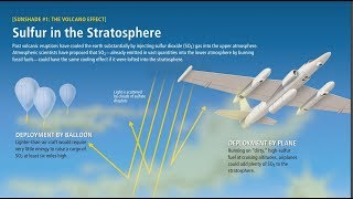 Biofuels For Contrail Control?!? Greenwashing Chemtrails Explained thumbnail