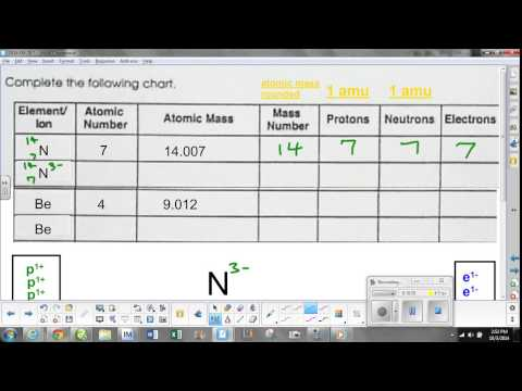 Atomic Structure 1 Worksheet - How To