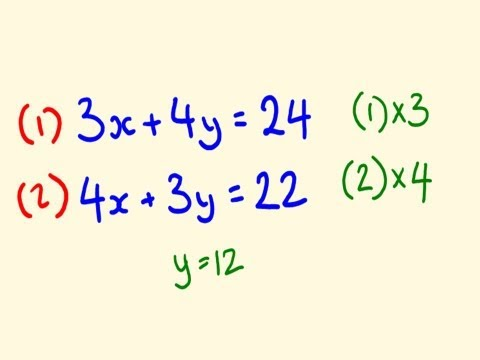 Simultaneous Equations Math Lesson