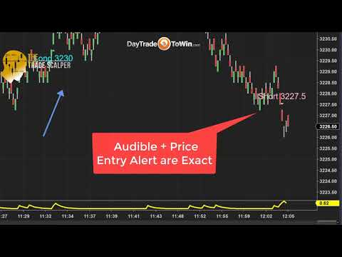 New Traders Love This Strategy | Easy To Follow Signals