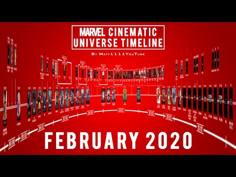marvel-cinematic-universe-timeline-(february-2020)